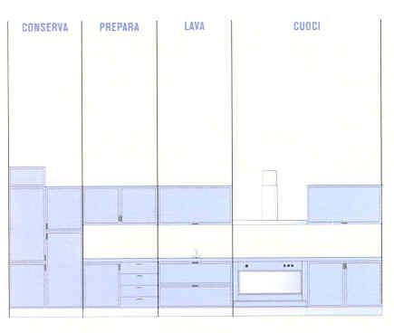 ellegi mobili s.a.s. - arredamenti - mobili - firenze - arredamento - Componi Cucina